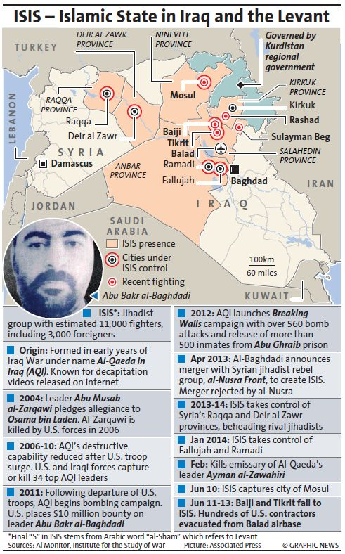 ISIS - Islamic state in Iraq and the Levant